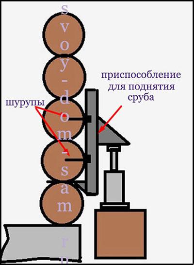 prisposoblenie-dlja-podnjatija-sruba1